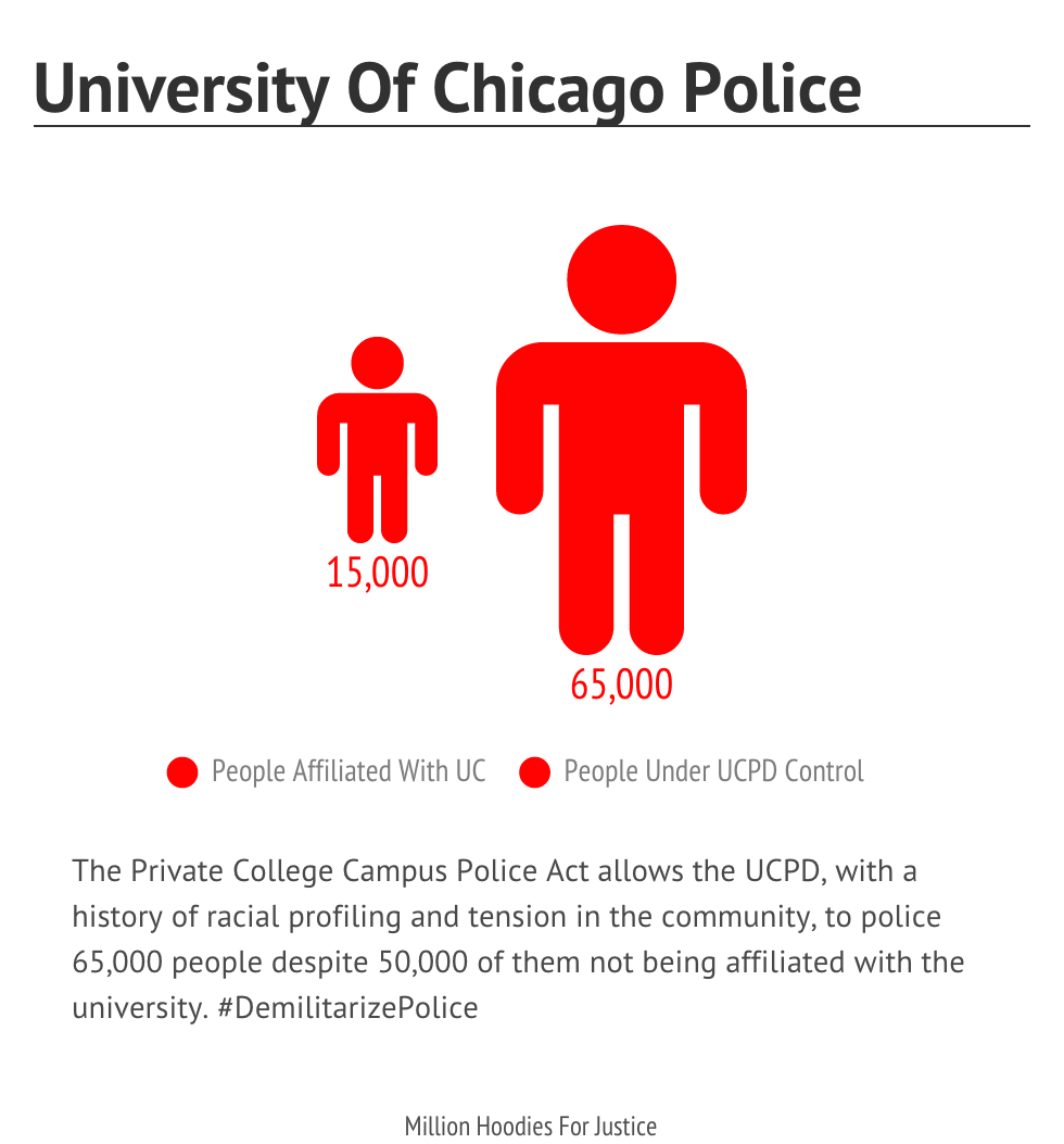 UC Police graphic (1).png