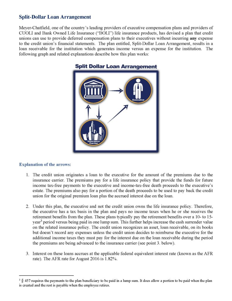 Any-Credit-Union-Looking-to-Add-Deferred-Compensation-Plans-at-No-Cost-Should-Read-This_Page_3-791x1024.jpg