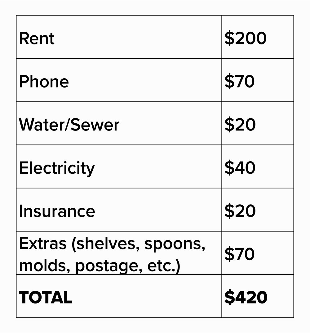 rent table for BB.jpg