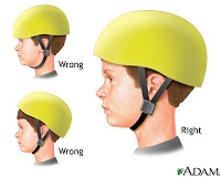 bicycle-helmet-proper-usage.jpg