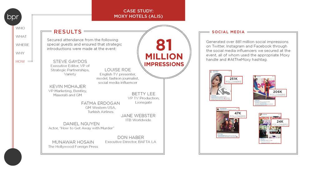 Moxy Alis Case Study_Page_3.jpg