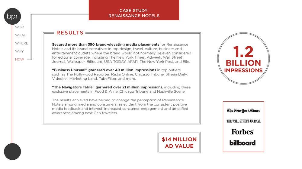 Renaissance Case Study_Page_4.jpg