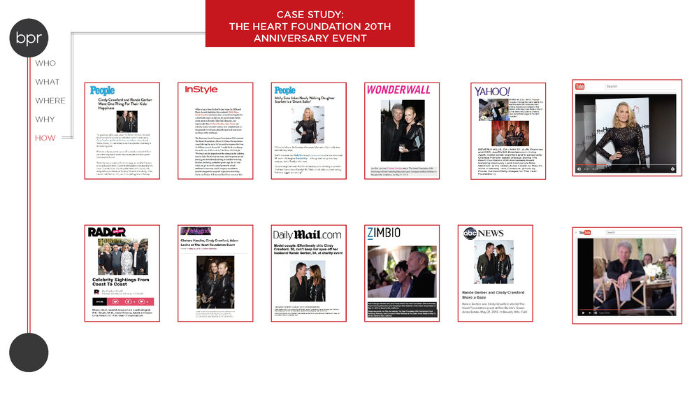 Heart Foundation Case Study_Page_4.jpg
