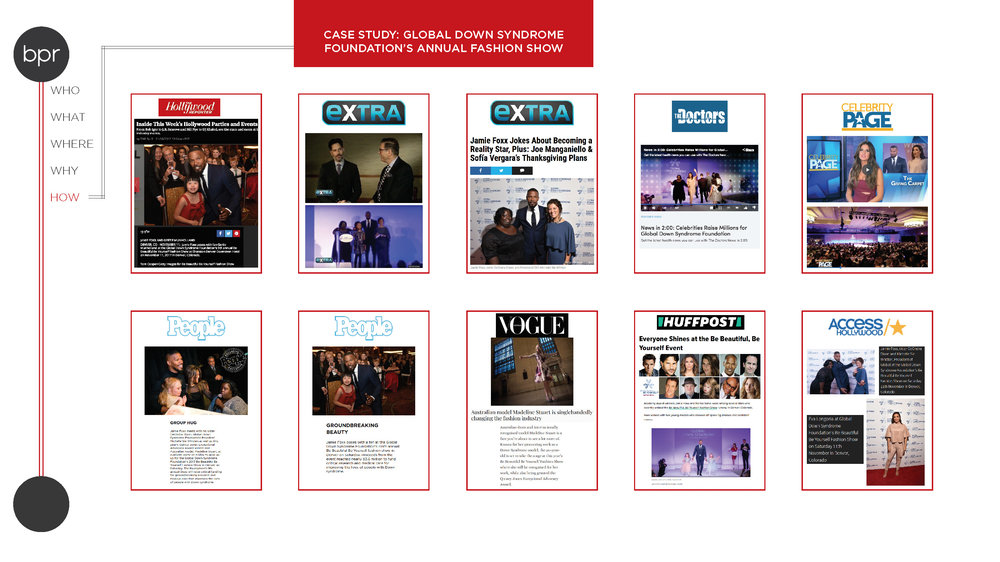 Global Down Syndrome Fashion Show Case Study_Page_4.jpg