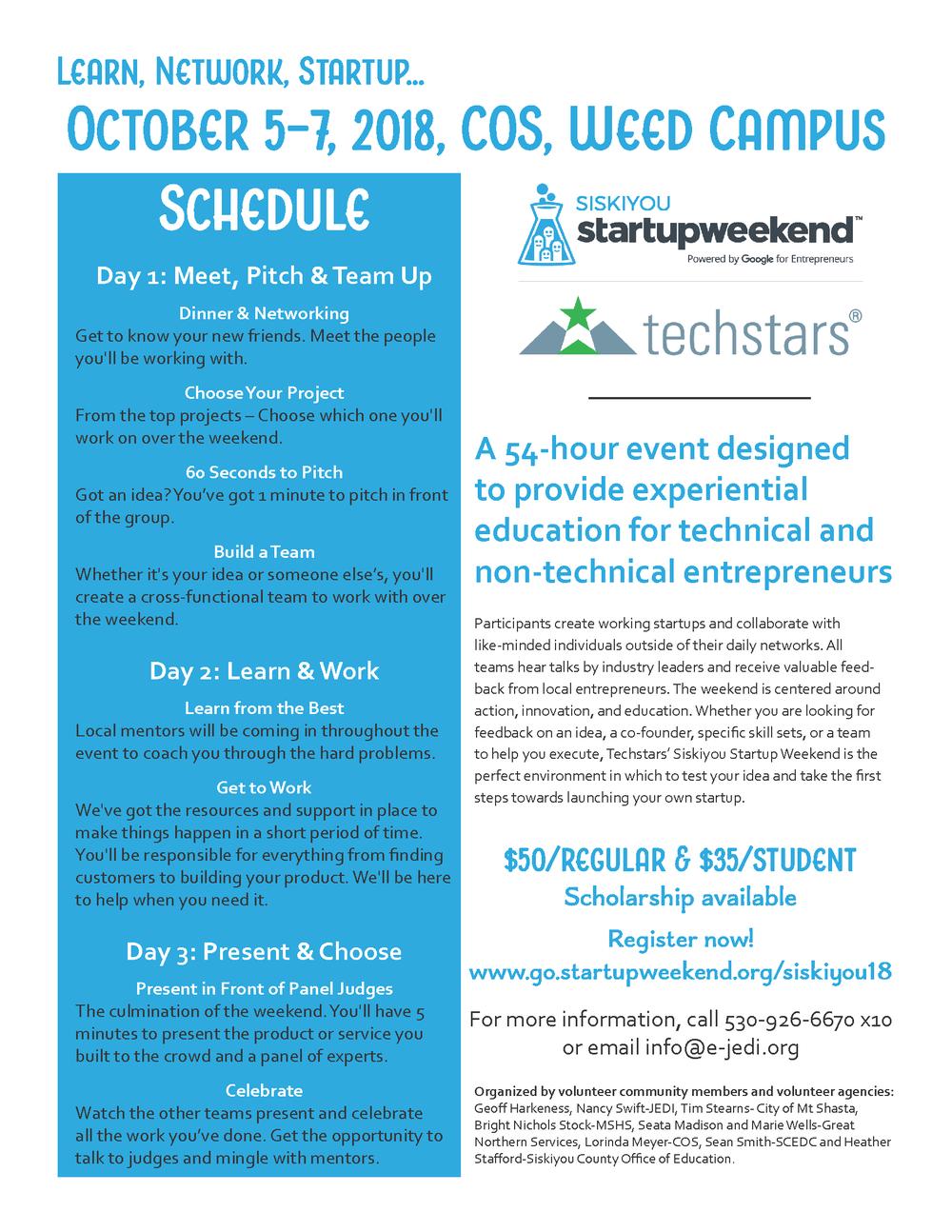 Startup Weekend Siskiyou18.png