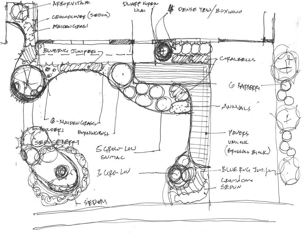 A consultation sketch