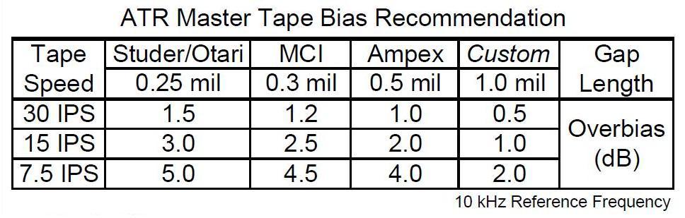 ATR-MT Bias Chart.jpg