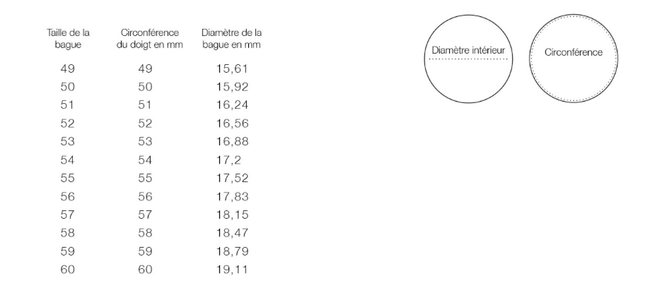 Pour déterminer la meilleure taille de bague, il vous faut mesurer la circonférence de votre doigt en mm, à l'aide d'un mètre ruban. Vous pouvez également mesurer le diamètre intérieur d'une de vos bagues.Si vous hésitez entre 2 tailles, préférez la plus grande.  Pour plus d'informations contactez nous à  hellopoulettes@gmail.com     To find out what the best ring size is, you need to measure your finger circumference in mm. You can also measure the inside diameter of one of your own rings. If you hesitate between sizes, please prefer the bigger one.  For more information, contact us at  hellopoulettes@gmail.com