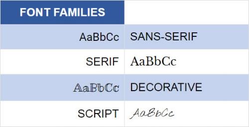 font table.jpg