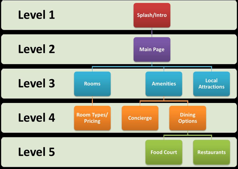 branching scenario.png