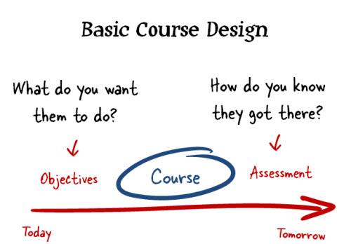 Basic-course-design[1].jpg