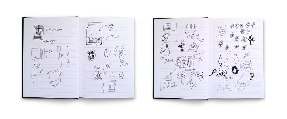 Some of the doodles and notes from my sketchbook. A little messy but ideal for forming initial ideas and possible design directions.
