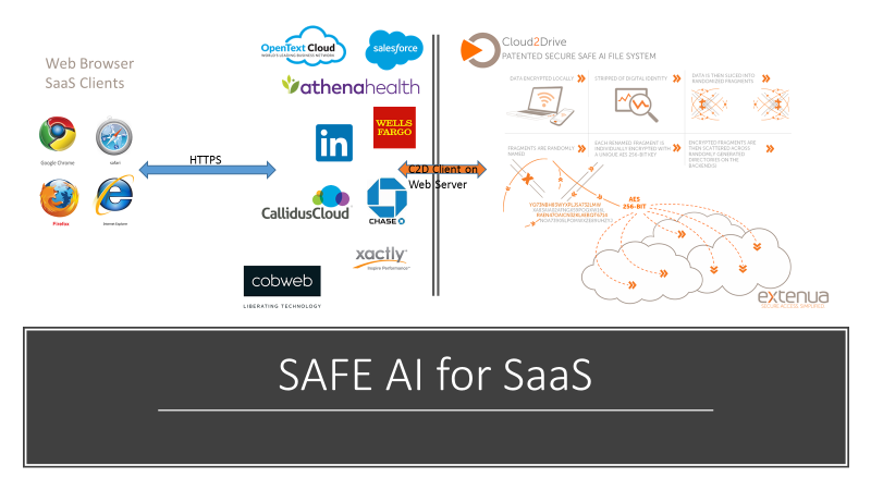 SAFE-AI-for-SaaS.png