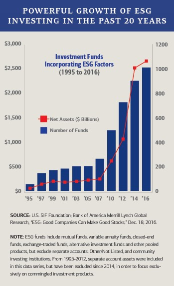 investment-funds-graph1.jpg