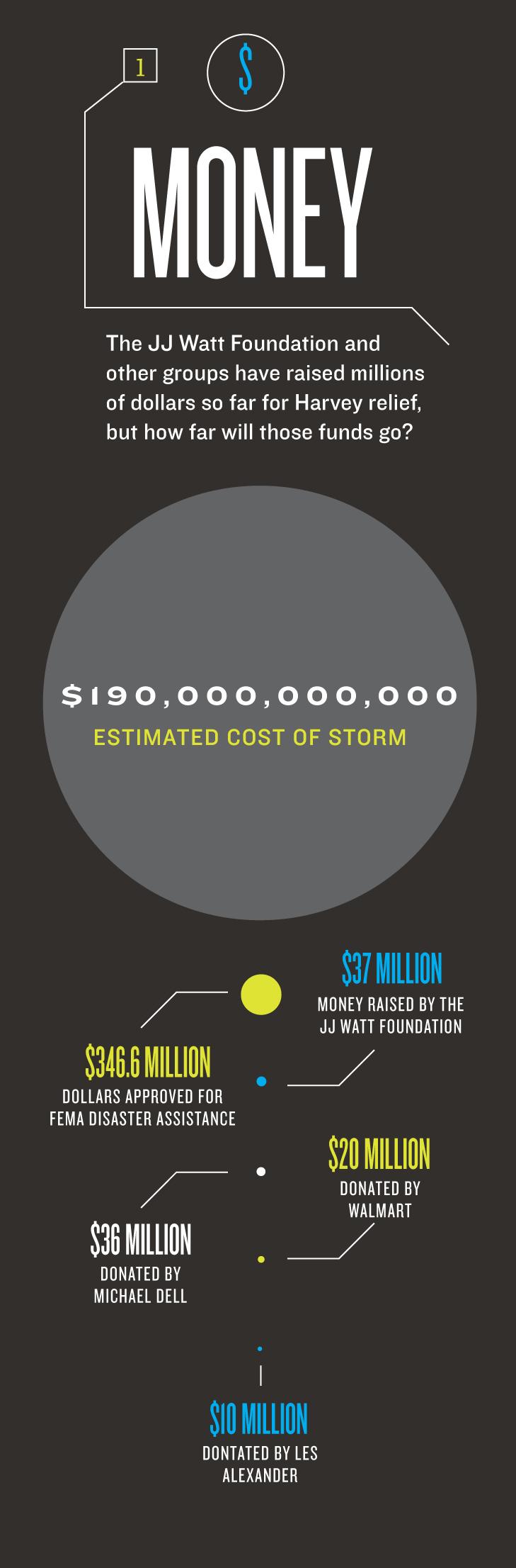 Harvey_Numbers_money_f9vhxg.jpg