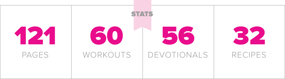 STATS for the Dumbbells & Devotions Program. What you receive for just $10: