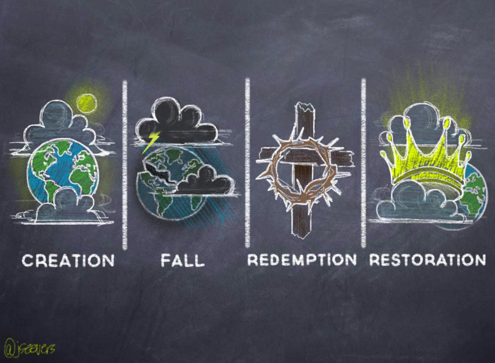 creation-fall-redemption-restoration.png
