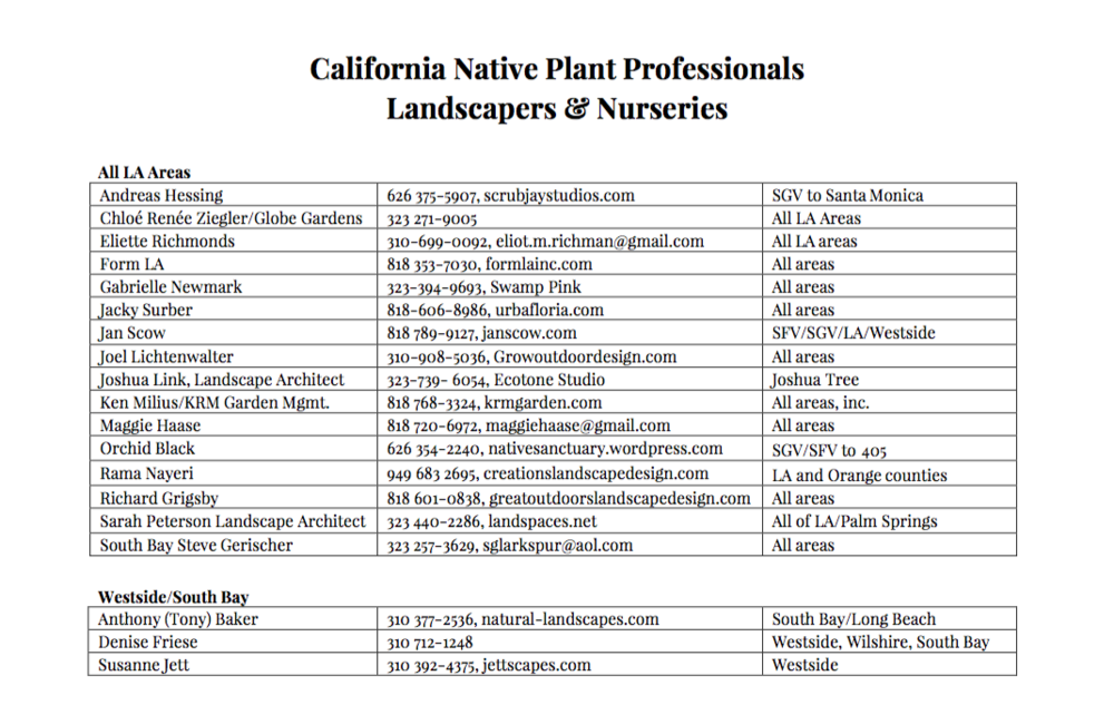DOWNLOAD CALIFORNIA NATIVE PLANT PROFESSIONALS - [.PDF File]