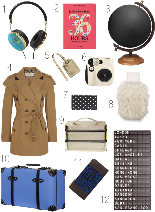 Gift Guide / Adventurer — The Life Styled