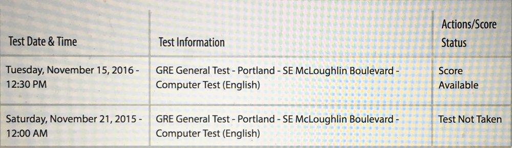 Test Not Taken.jpg