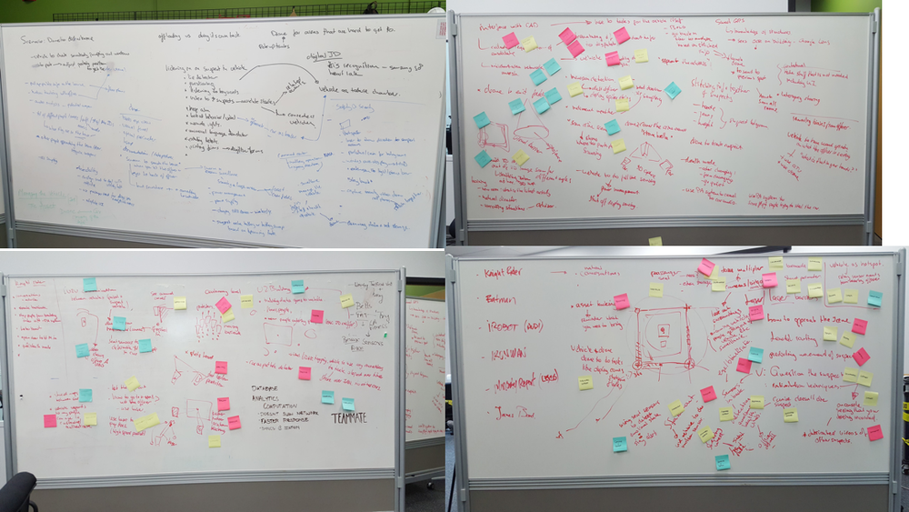 Participatory Brainstorming - with ID, Strategy and development team