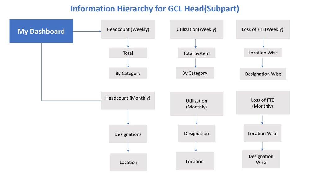 Info-Hierarchy.jpg