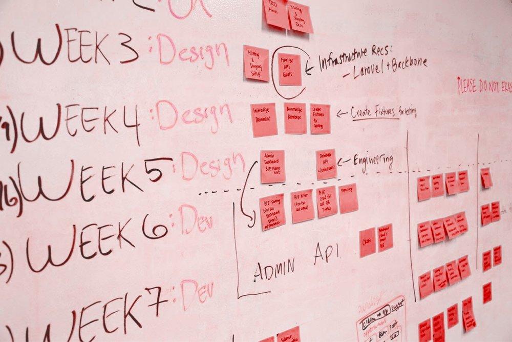 Change management implementation -