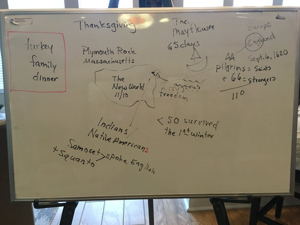 This is an example of a story map for Thanksgiving. Finding out what vocabulary the students know and introducing new vocabulary should be done before drawing the story map. Also, draw the map as you tell the story. This helps with comprehensible input. Drawing the entire map ahead of time may contribute to visual overwhelm and reduce comprehension of target vocabulary and ideas.