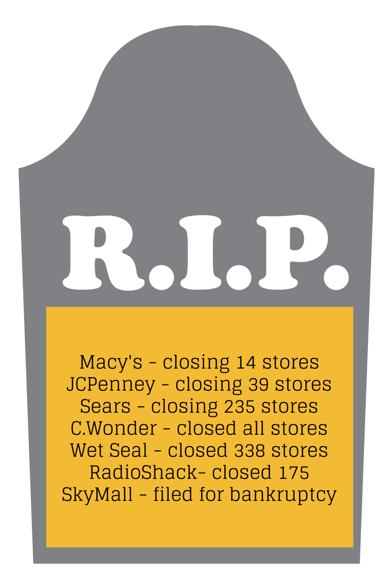 Retail Death Watch 2015! Every store you know is closing.