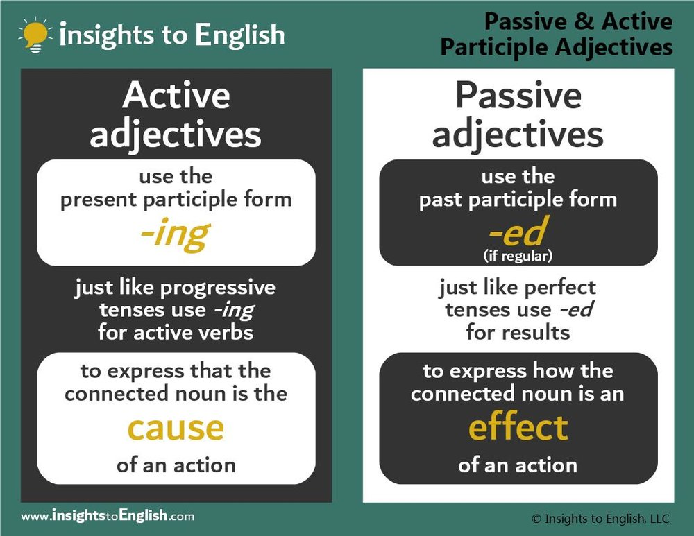 Active/Passive Adjectives - watch: Participle Adjectives videodownload: letter / A4