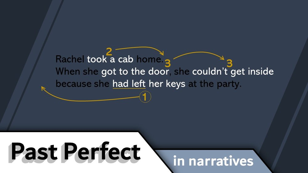 Past Perfect - - watch video -- download slideshow -