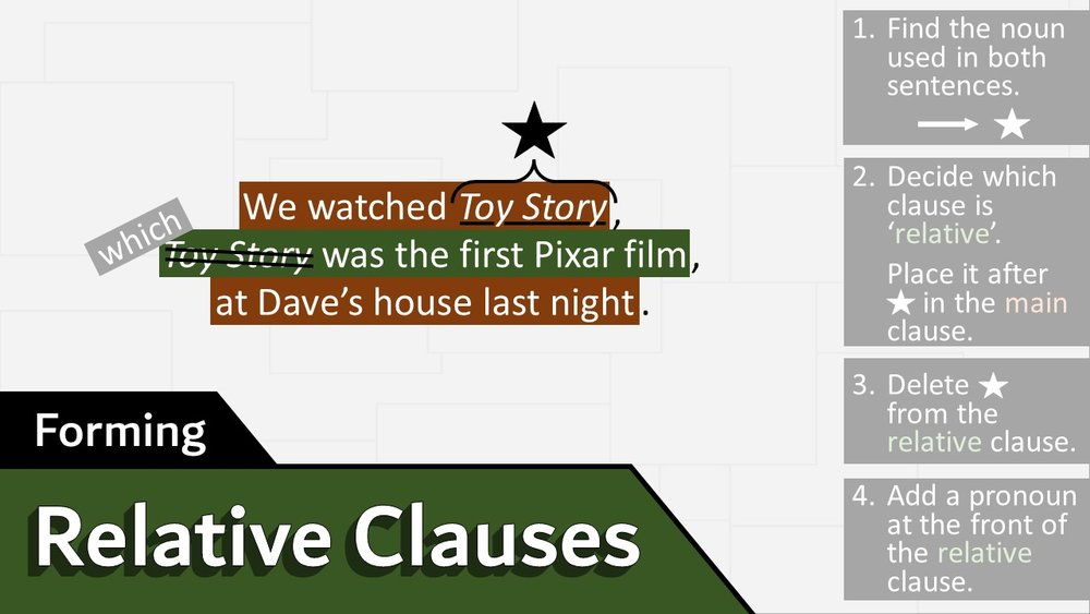 Relative Clauses - - watch video -- download slideshow -