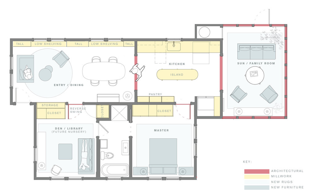 Plan illustrating new millwork and furniture plan.
