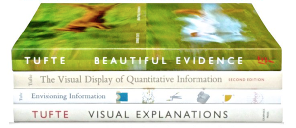 A sampling of Ed Tufte's works, my favorite being his Visual Display of Quantative Information