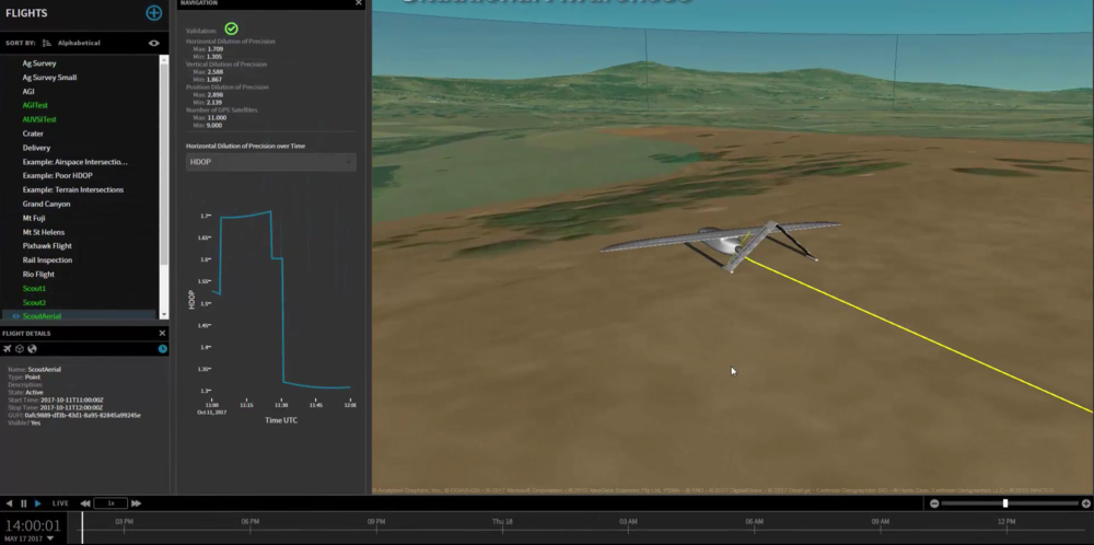 RealTime Monitoring - Supported Integration With Ground Control Platforms For Enhanced Situational Awareness