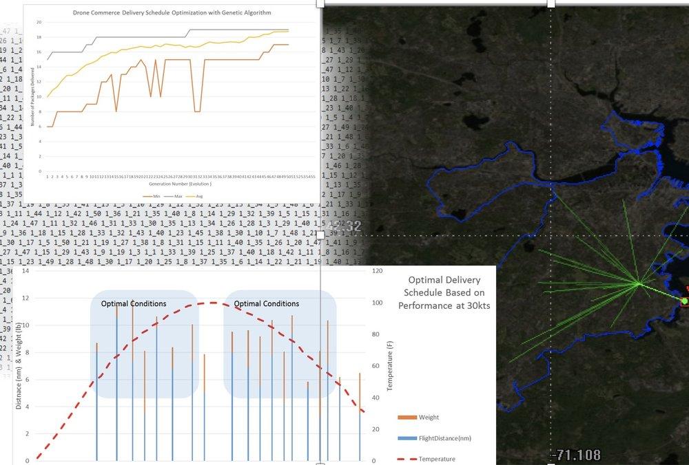 OneSky Drone Fleet Simulation
