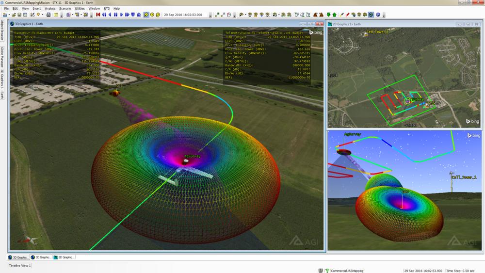 OneSky AGI STK Drone UAS GCS Comms