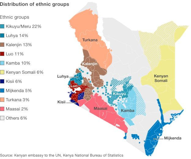 kenya-ethnic-groups-map