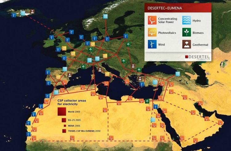 MENA-europe-integrated-grid