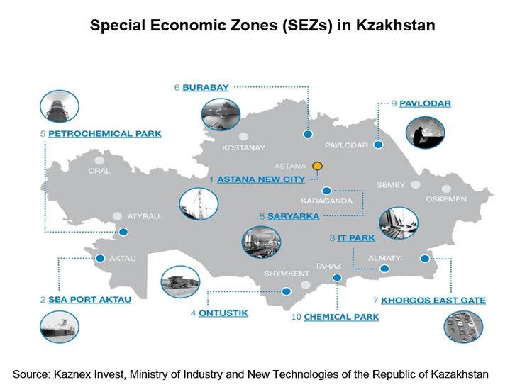 kazakhstan-special-economic-zone-map