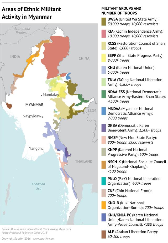myanmar ethnic rebel groups