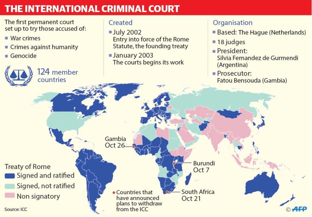 ICC-membership-map