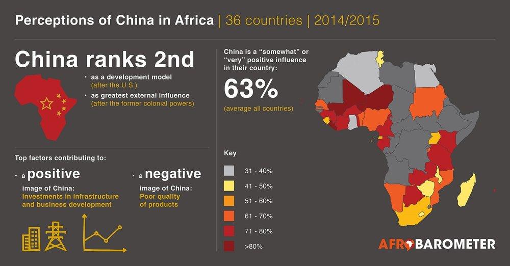 china opinion africa