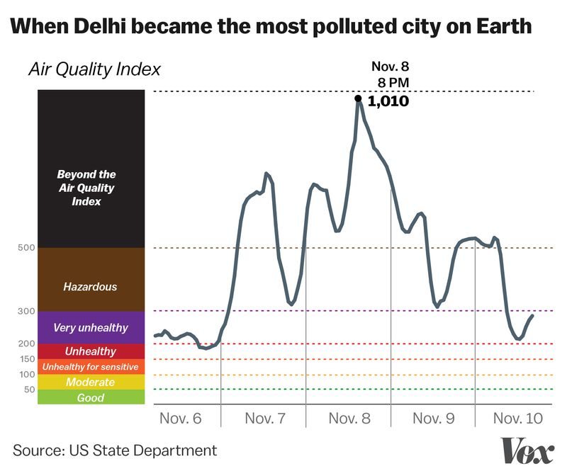 new-delhi-air-pollution