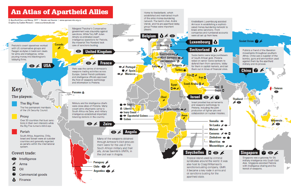 Apartheid's friends list. Source:  opensecrets.org.za