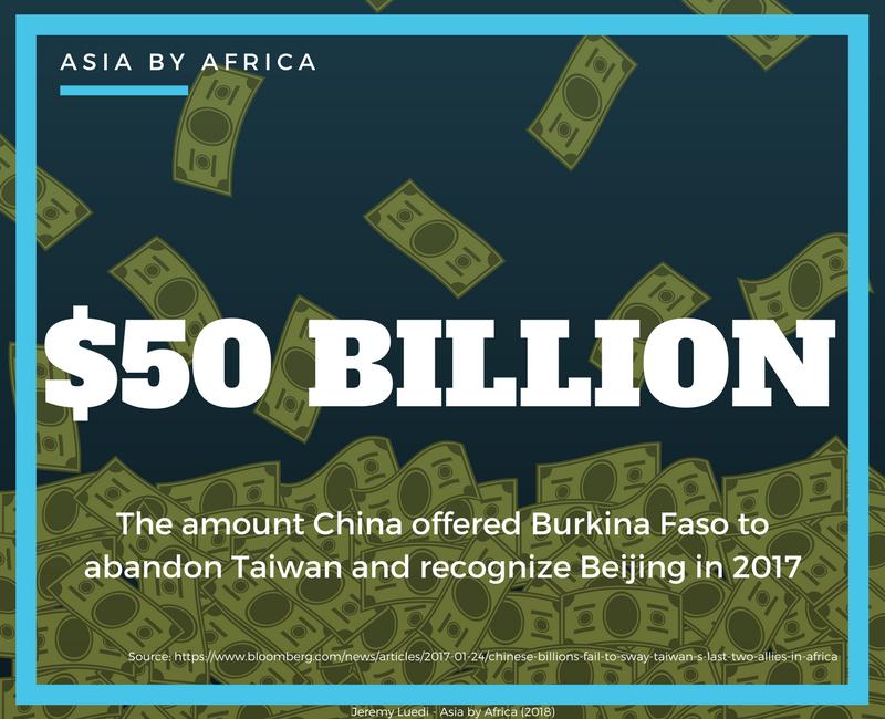 $50 billion Burkina Faso China 2017.png