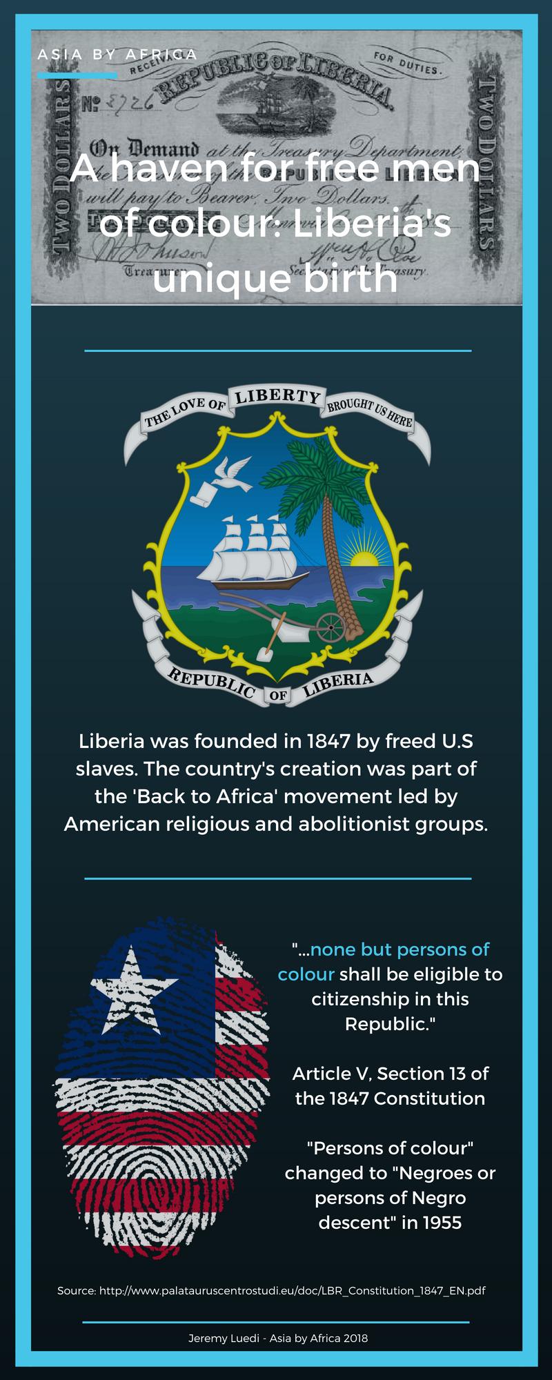 history-of-liberia-citizenship-law-race