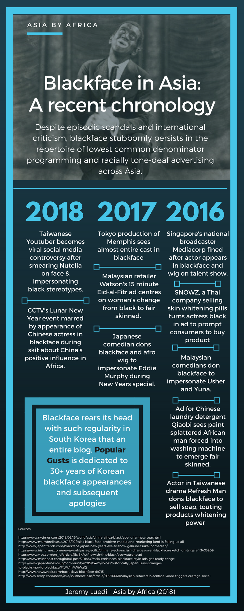 blackface-asia-recent-incidents