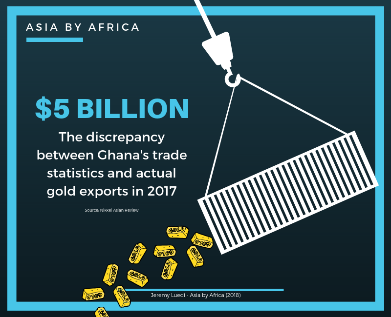 Ghana-gold-illegal-galamsey-exports-2017-trade.png