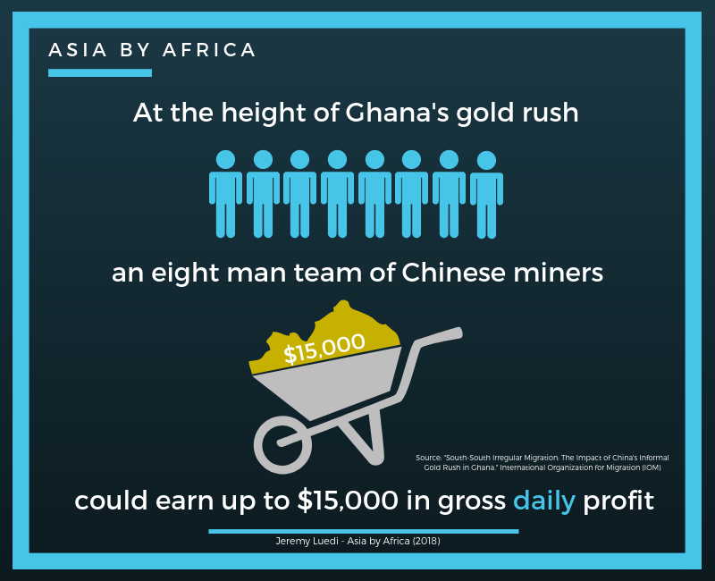 Ghana-gold-rush-Chinese-miners.png